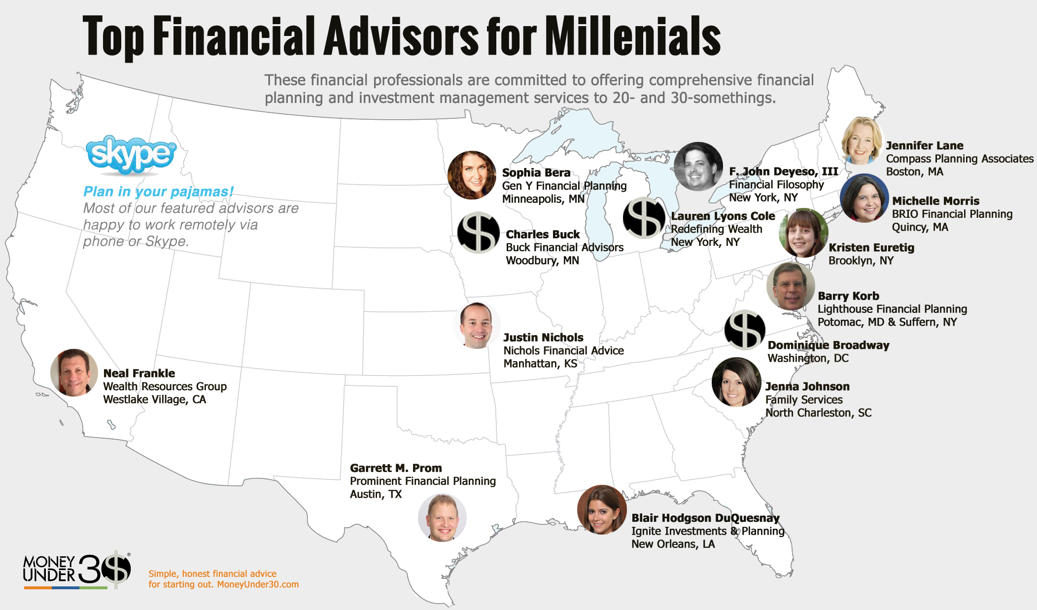 Top financial advisors for millenials: These professionals offer affordable financial advice to young investors.