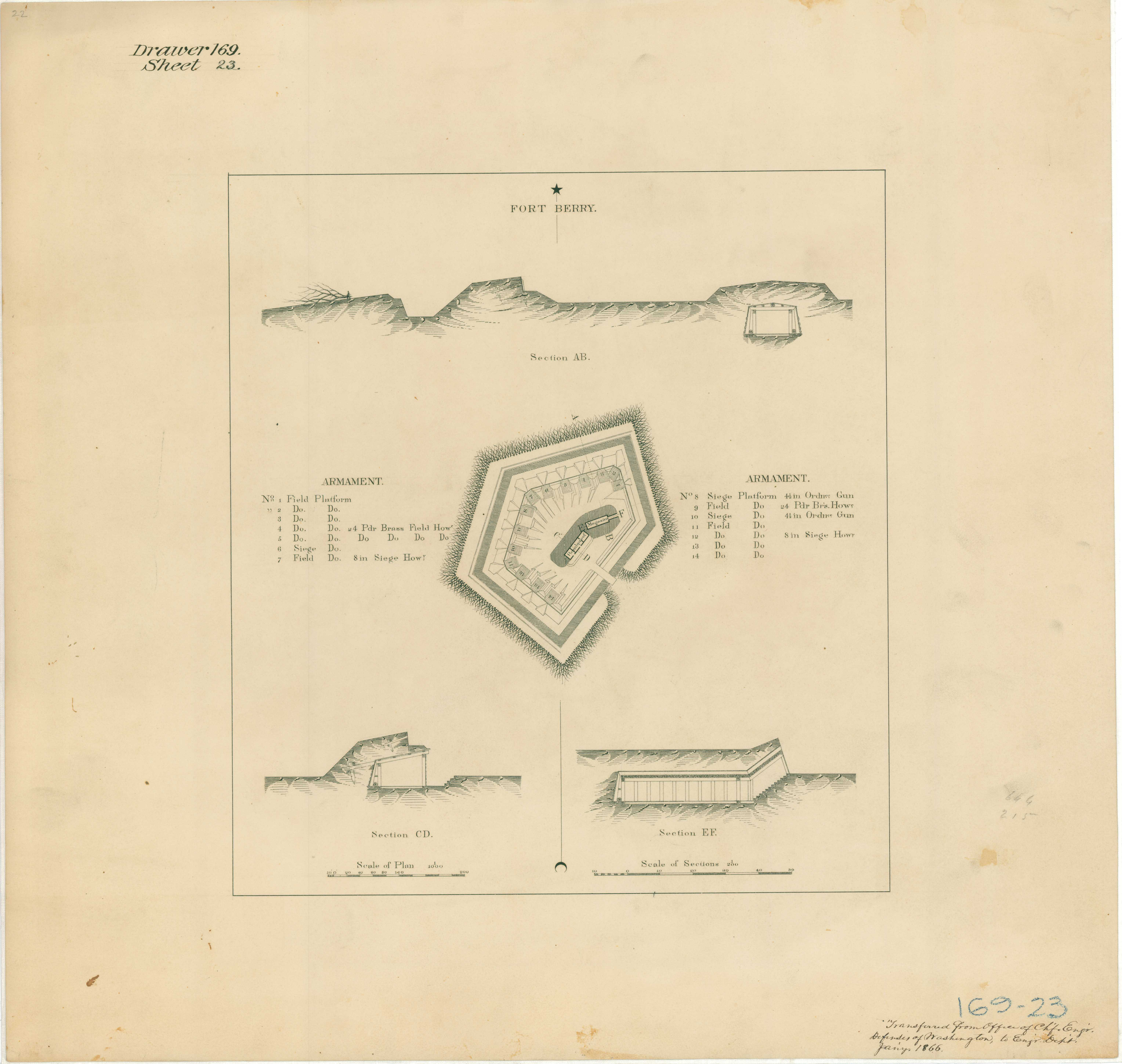 Plans and sections of Fort Berry