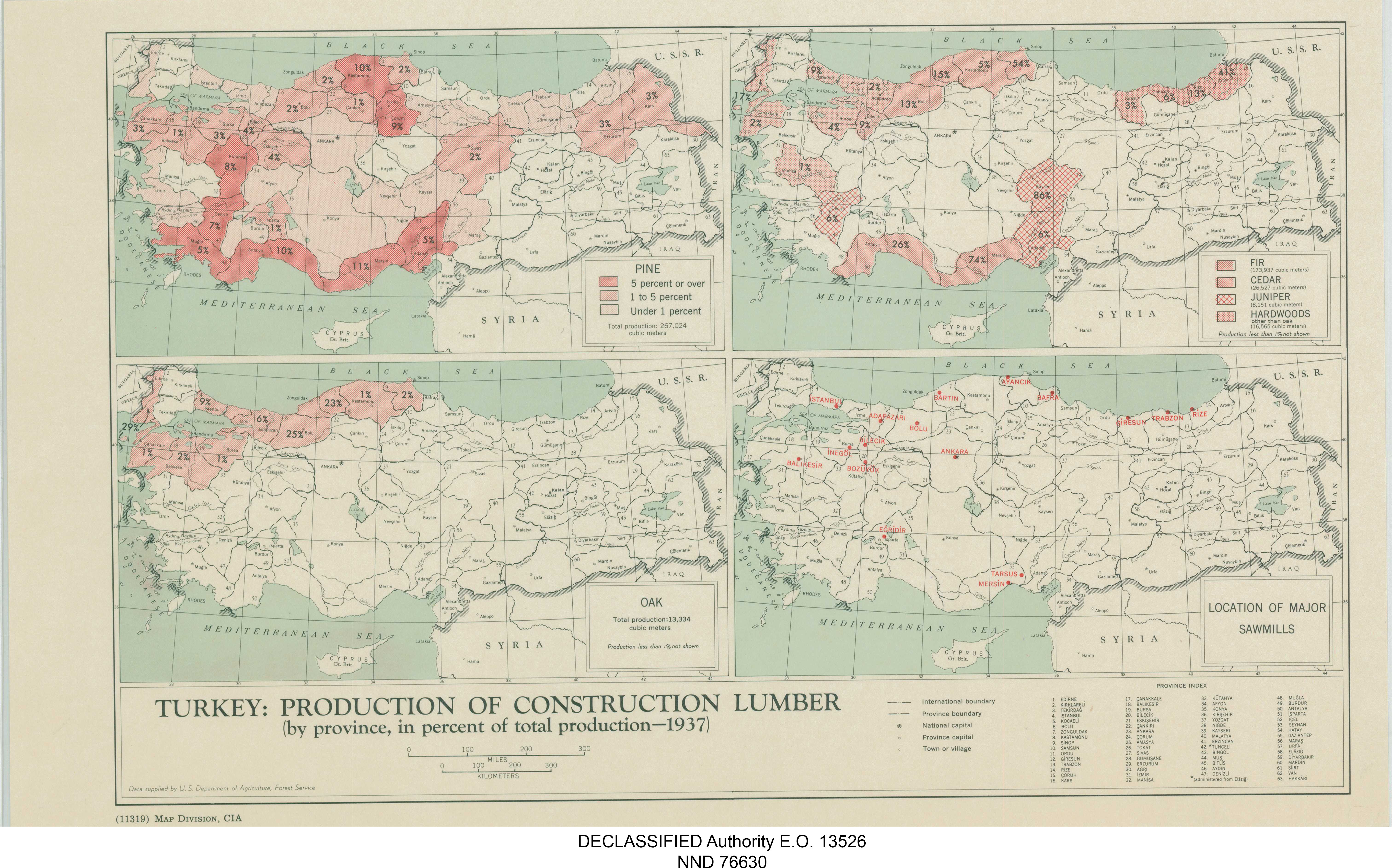 Turkey Production of Construction Lumber