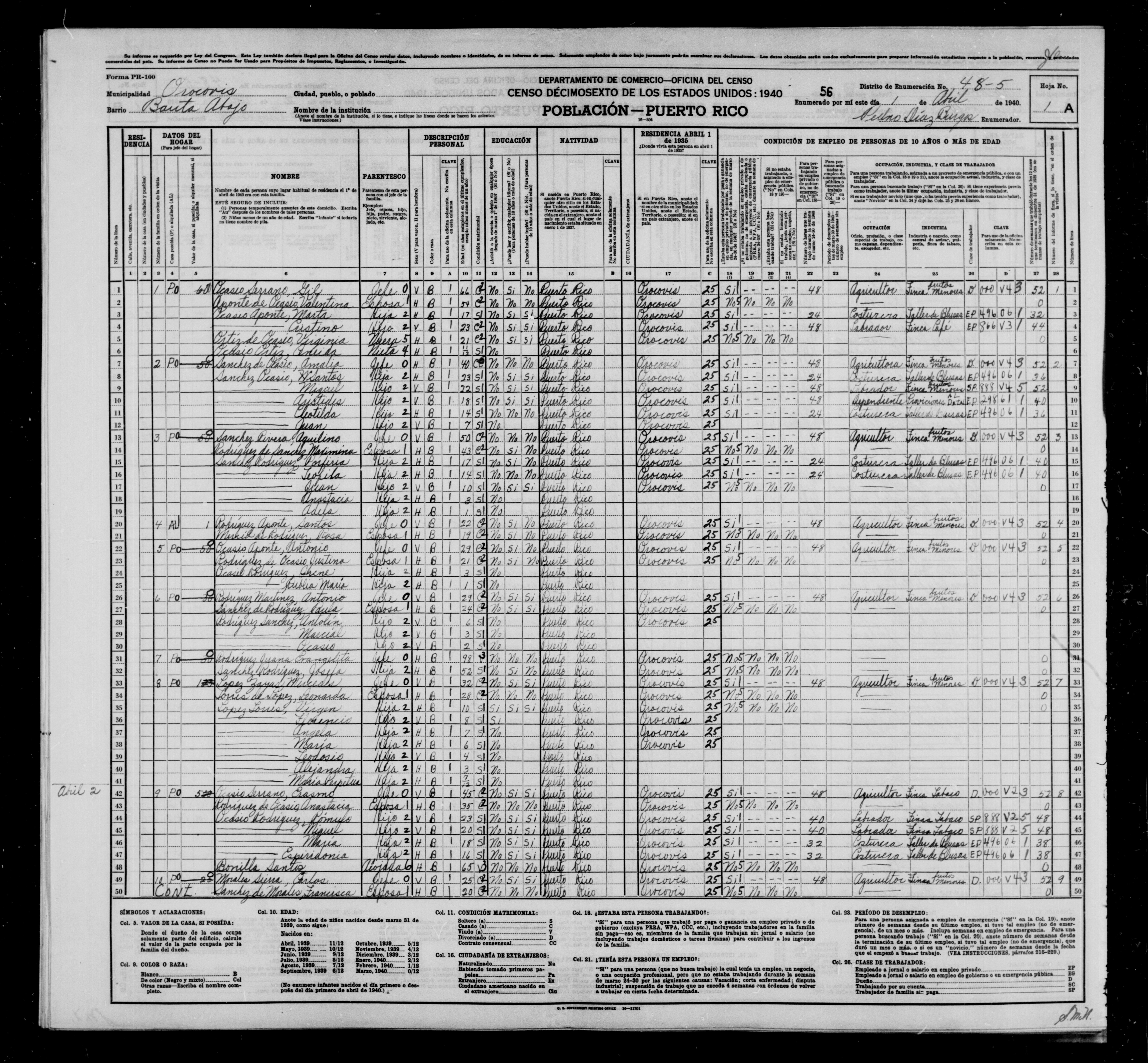 1940 Census Population Schedules - Puerto Rico - Orocovis County - ED 48-5
