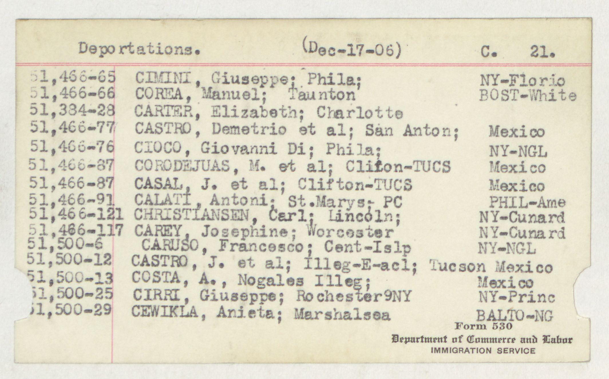 Index Card - C - Deportations - C - 21