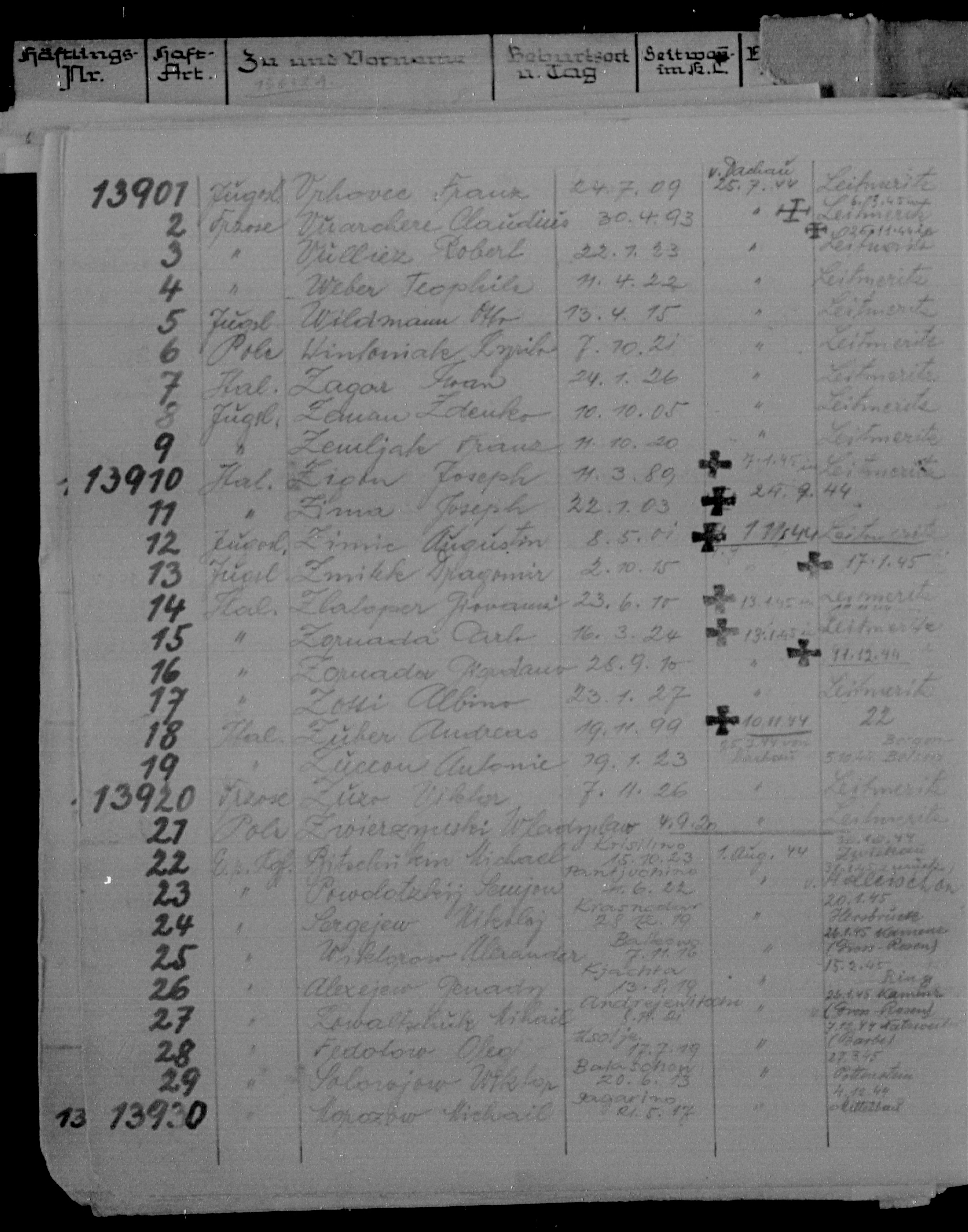 Lists of Inmates - Men (Book No. 2, page 232)