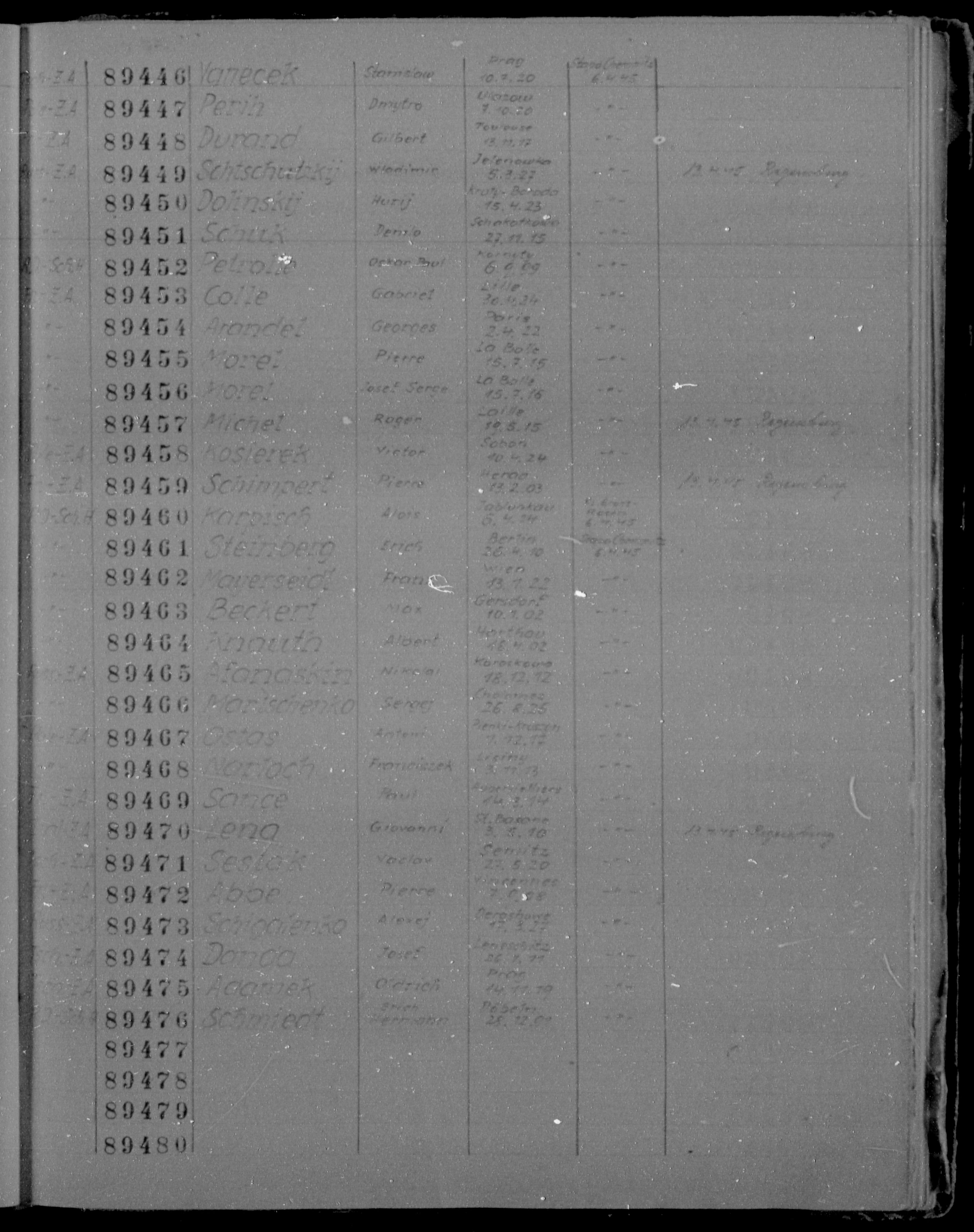 Lists of Inmates - Men (Book No. 6, page 131)