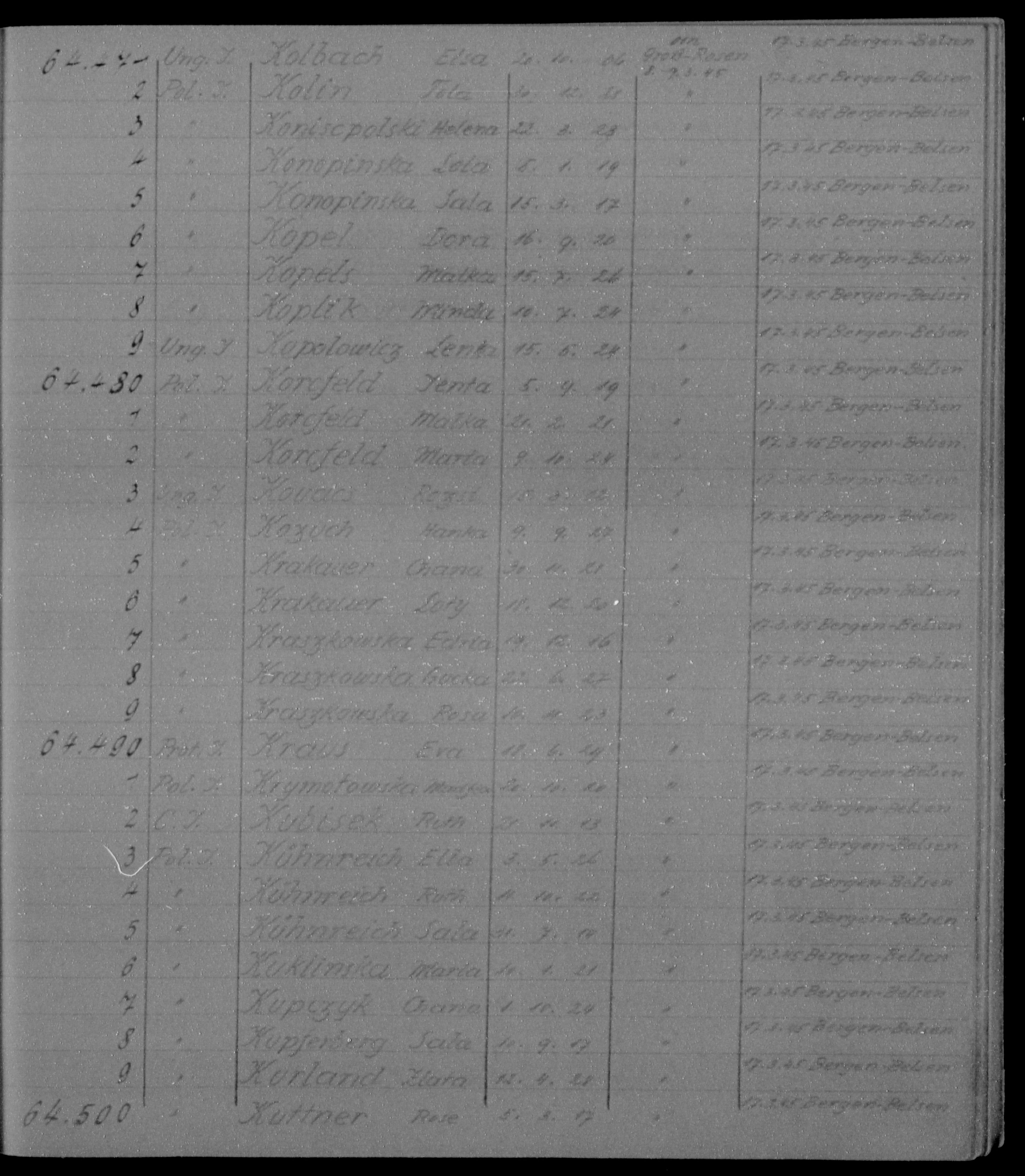 Lists of Inmates - Women (Book No. 8, page 155)