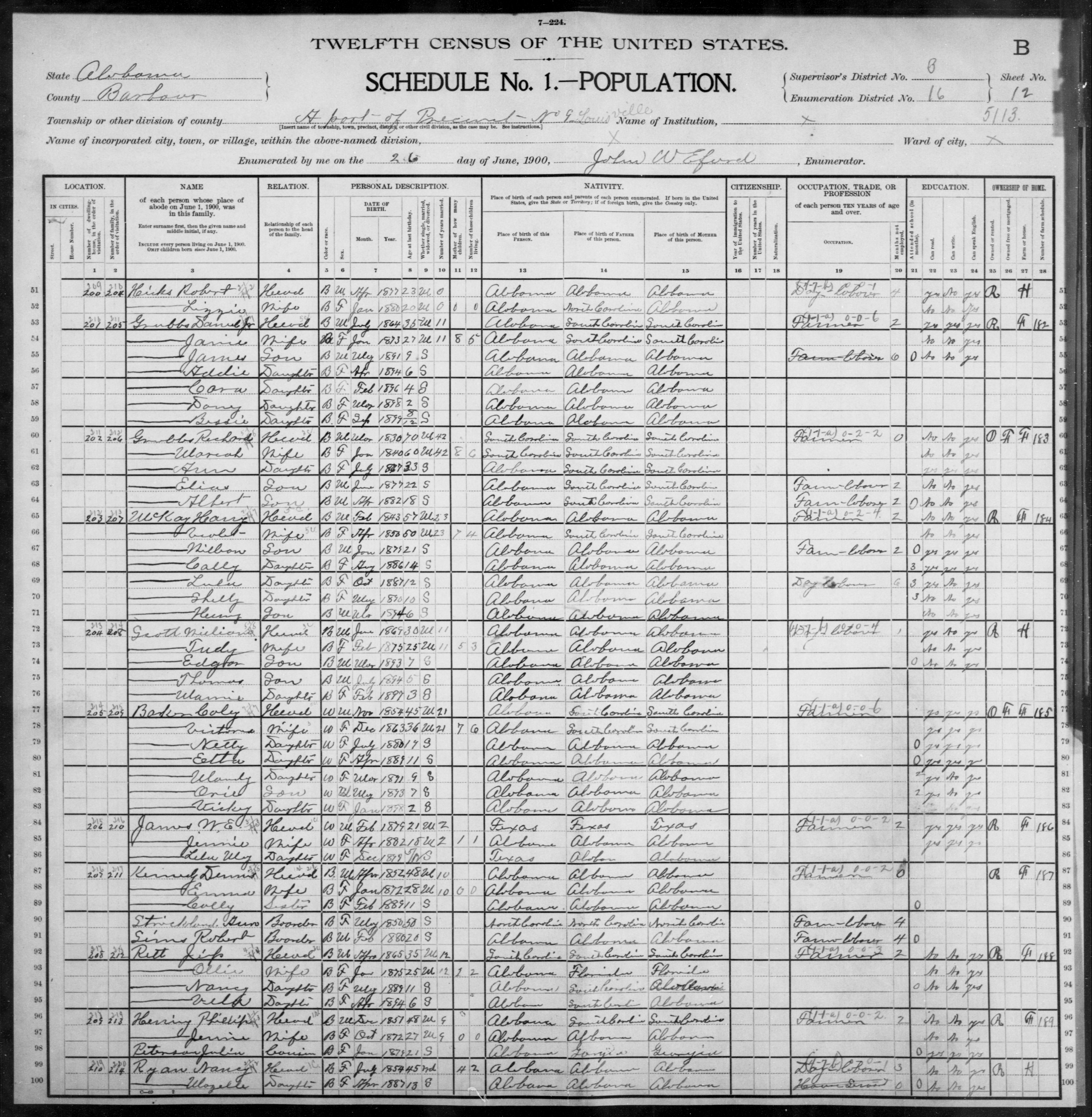 Alabama: BARBOUR County, Enumeration District 16, Sheet No. 12B