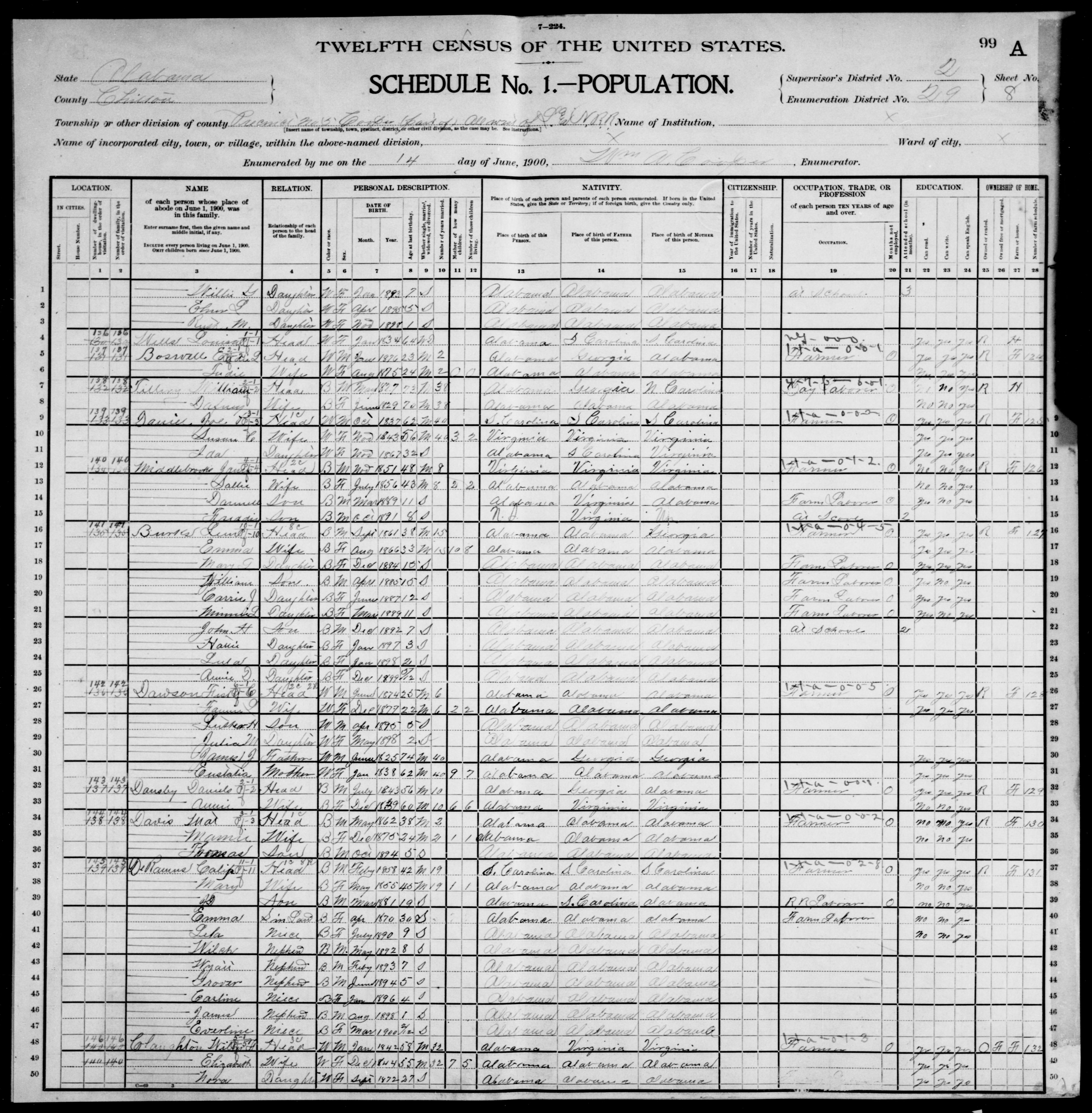 Alabama: CHILTON County, Enumeration District 29, Sheet No. 8A