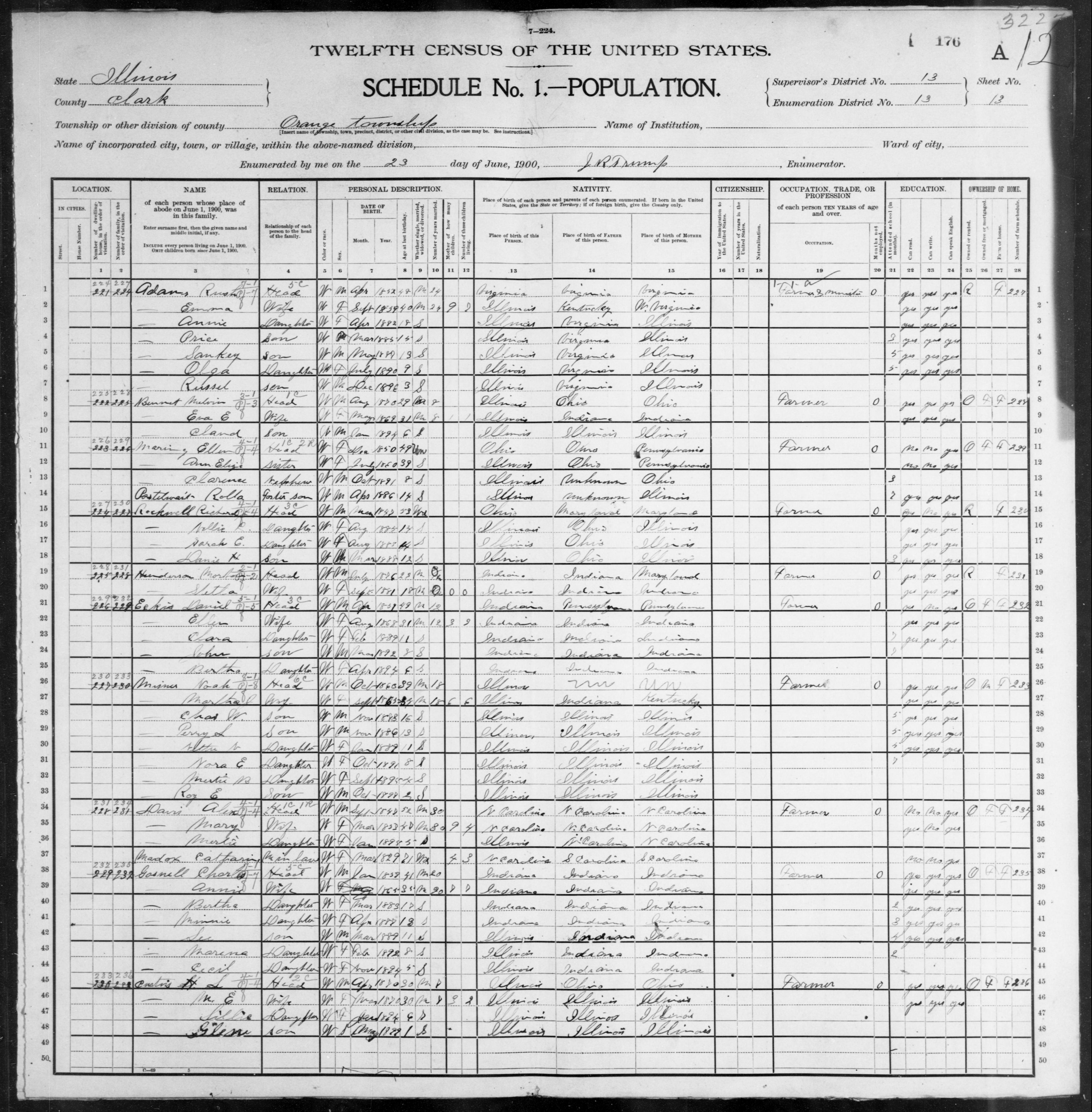 Illinois: CLARK County, Enumeration District 13, Sheet No. 13A