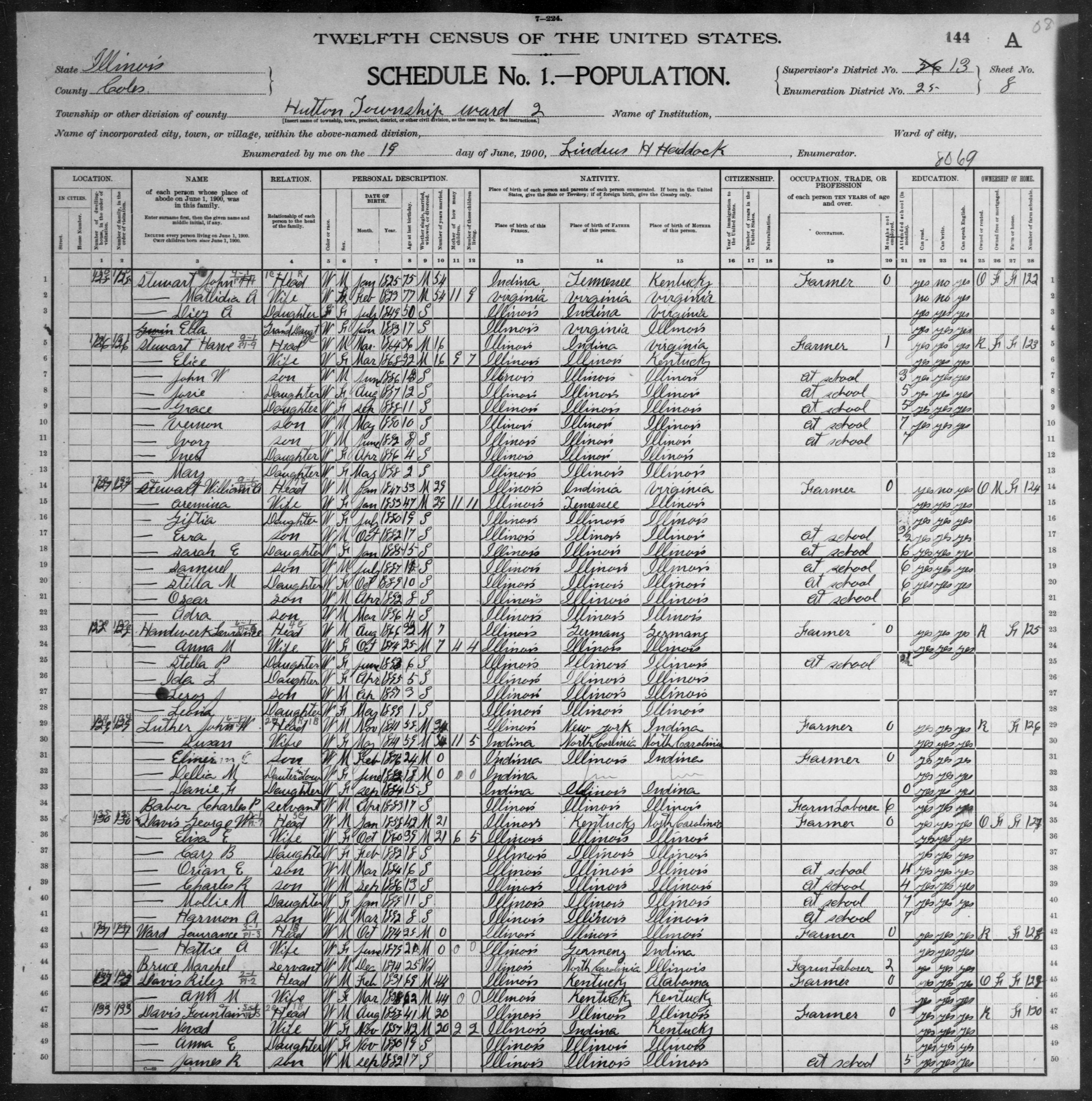Illinois: COLES County, Enumeration District 25, Sheet No. 8A