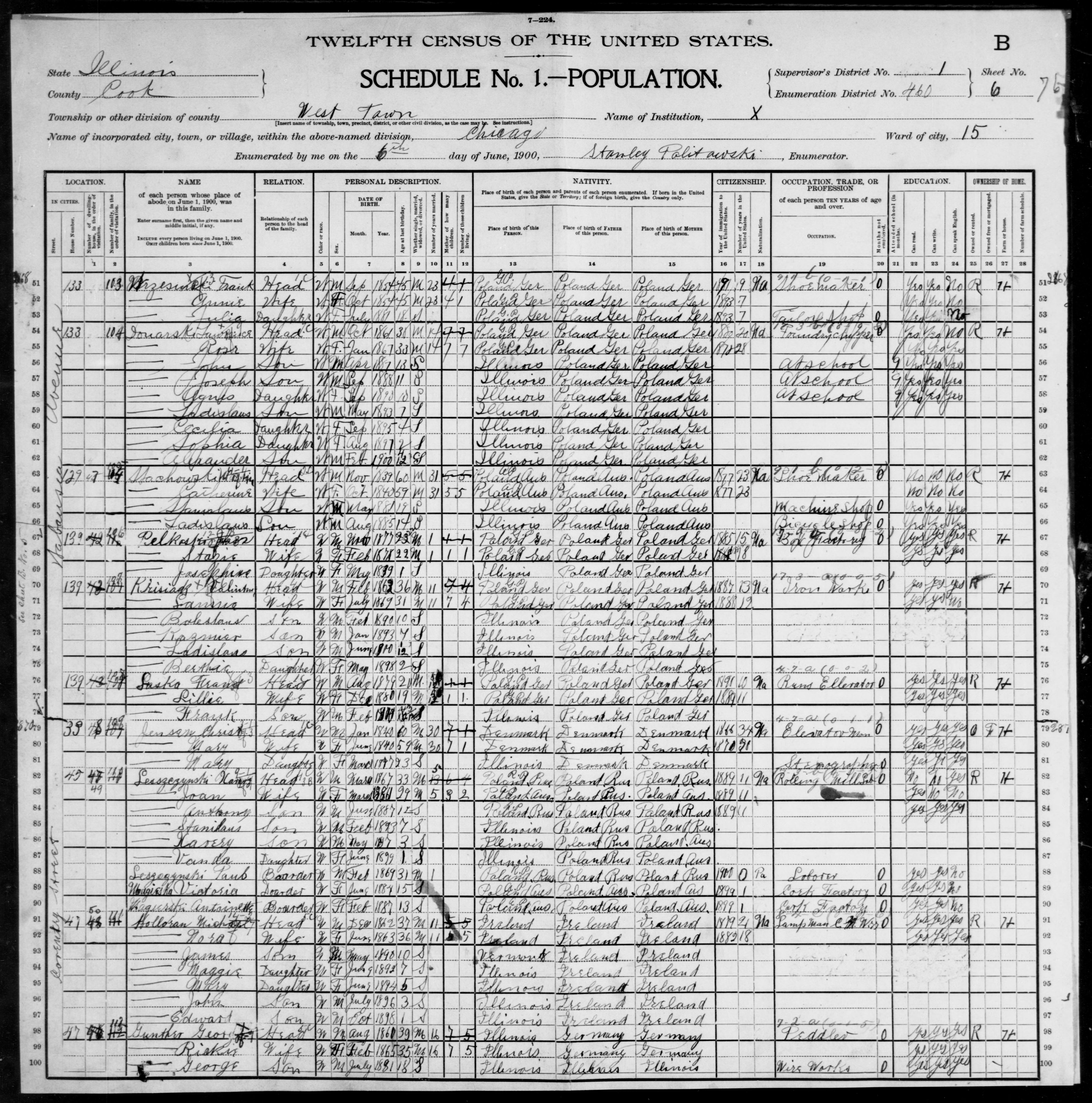 Illinois: COOK County, Enumeration District 460, Sheet No. 6B