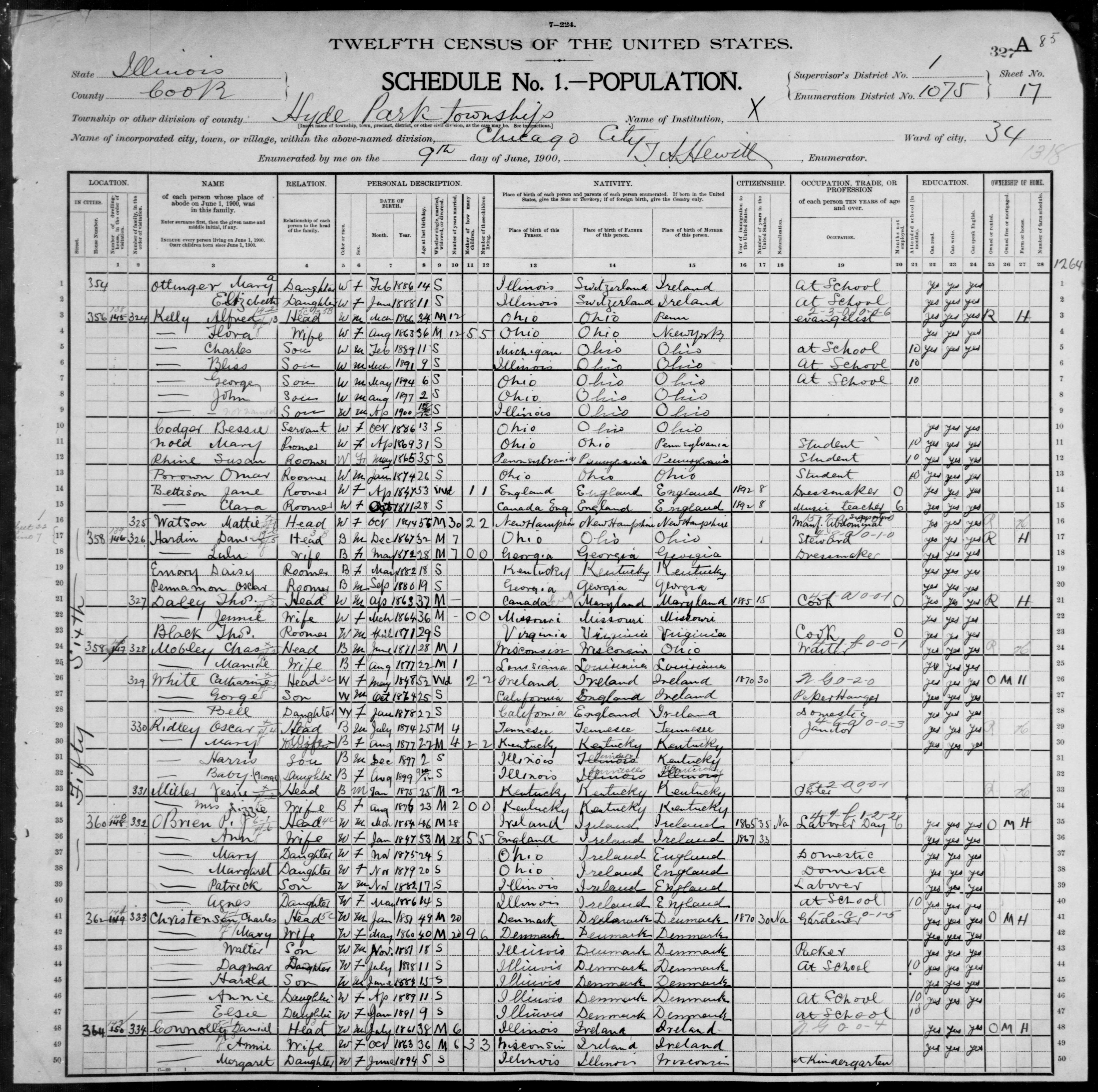 Illinois: COOK County, Enumeration District 1075, Sheet No. 17A