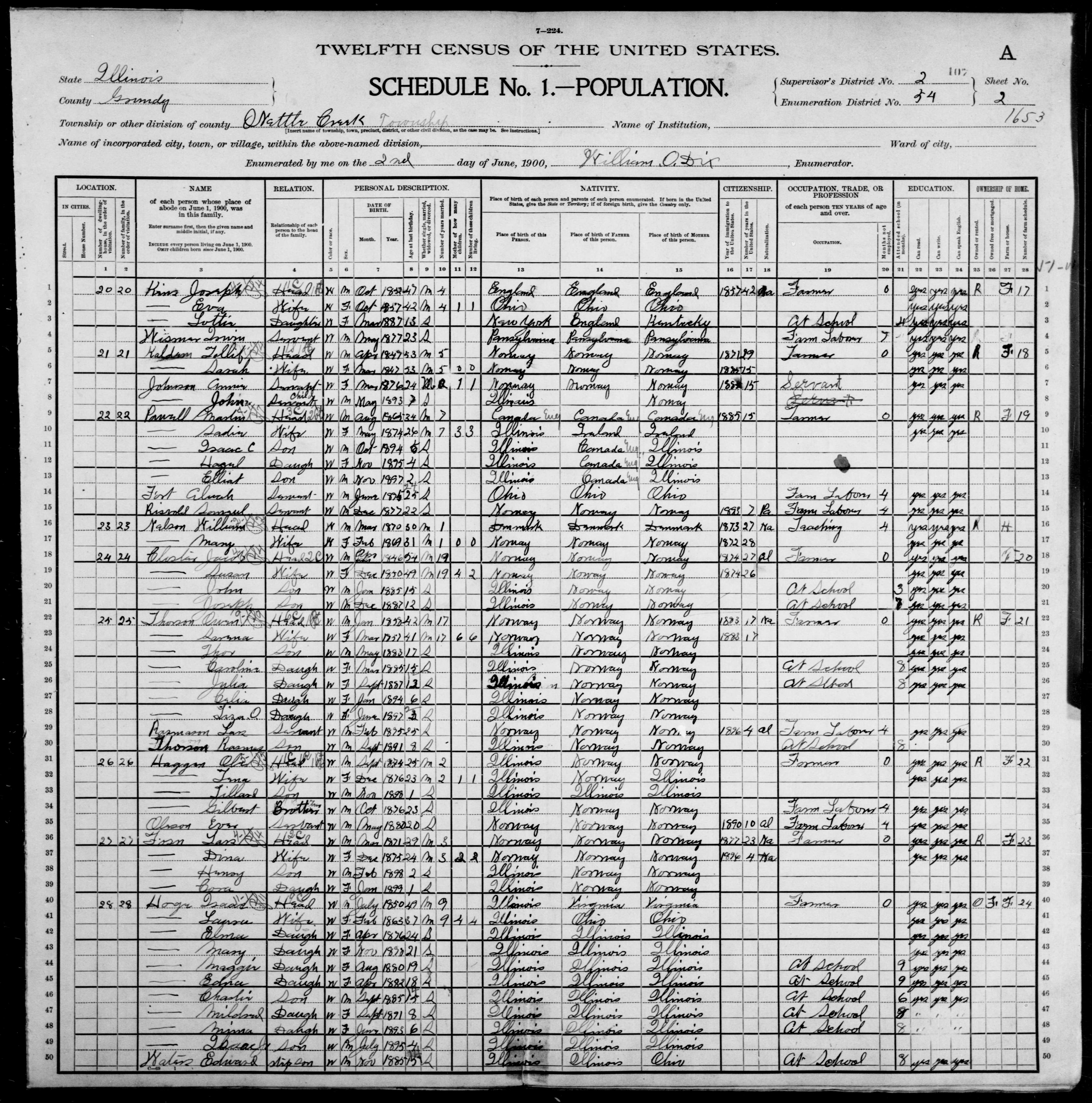 Illinois: GRUNDY County, Enumeration District 54, Sheet No. 2A