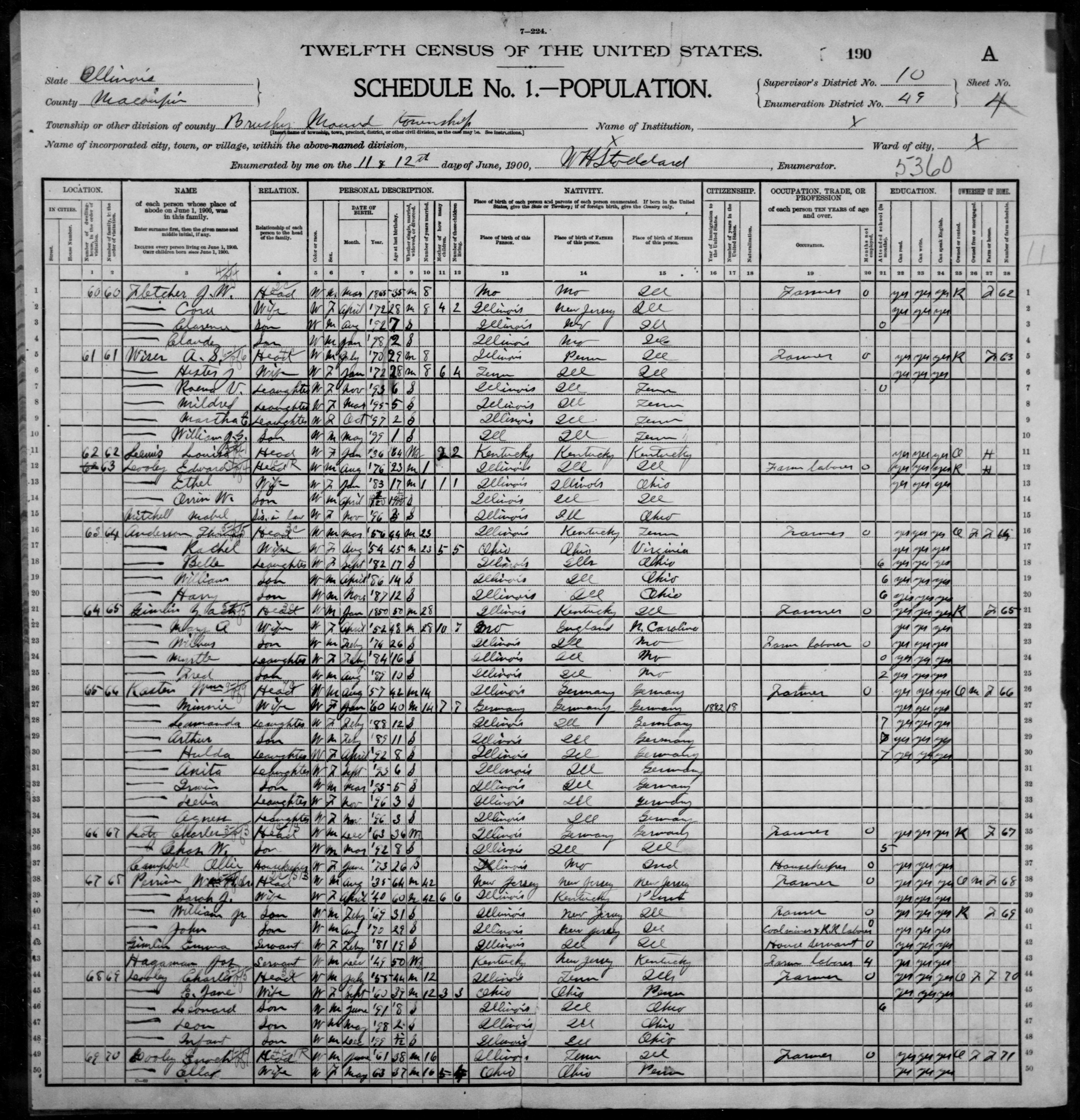 Illinois: MACOUPIN County, Enumeration District 49, Sheet No. 4A