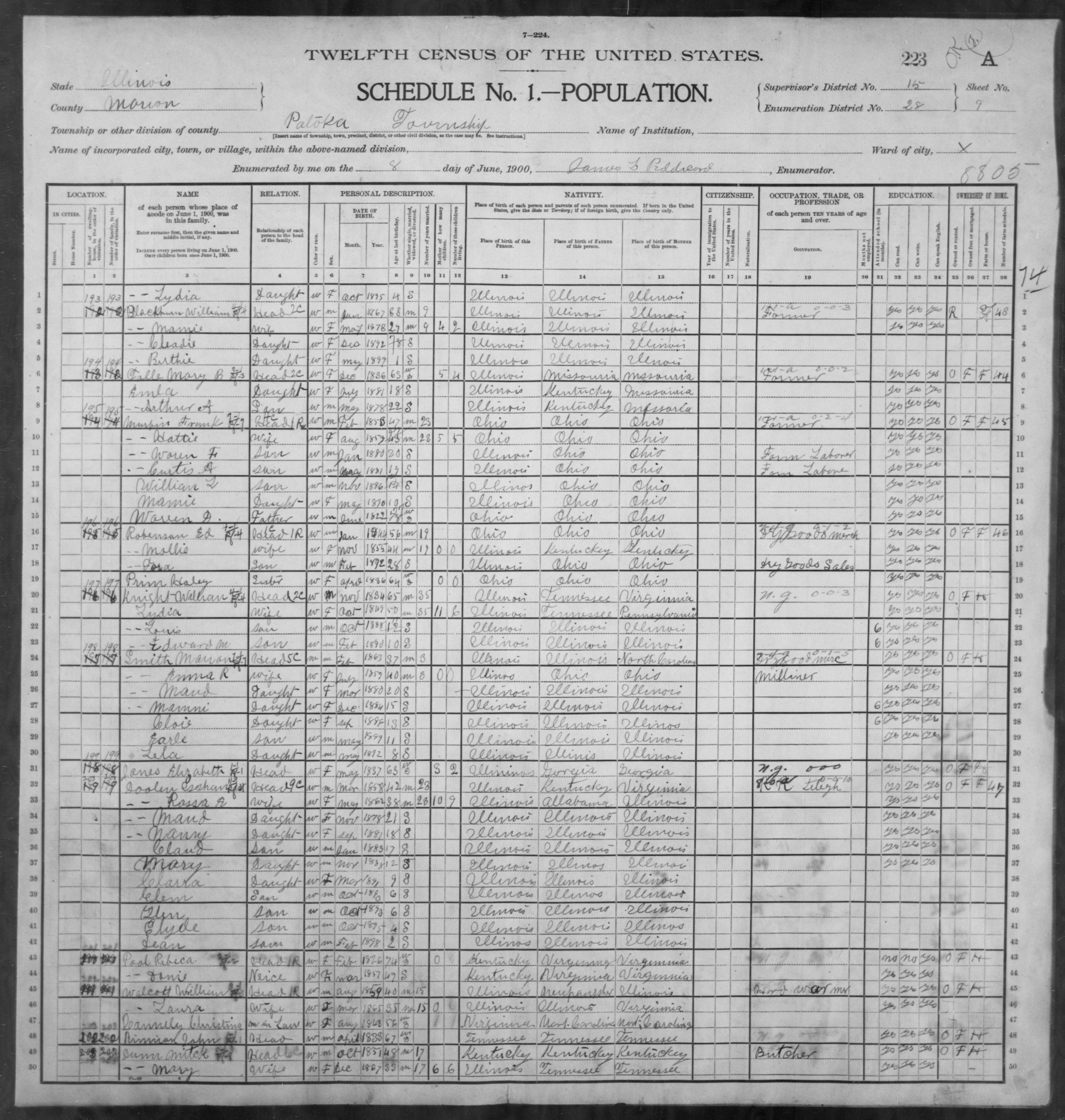 Illinois: MARION County, Enumeration District 28, Sheet No. 9A