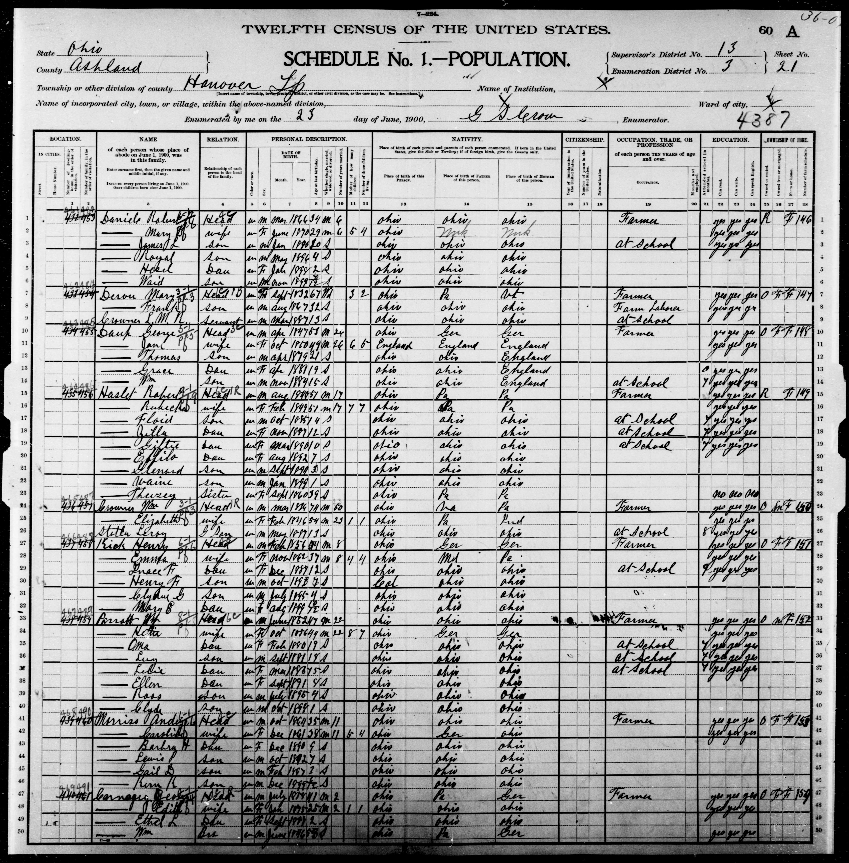 Ohio: ASHLAND County, Enumeration District 3, Sheet No. 21A