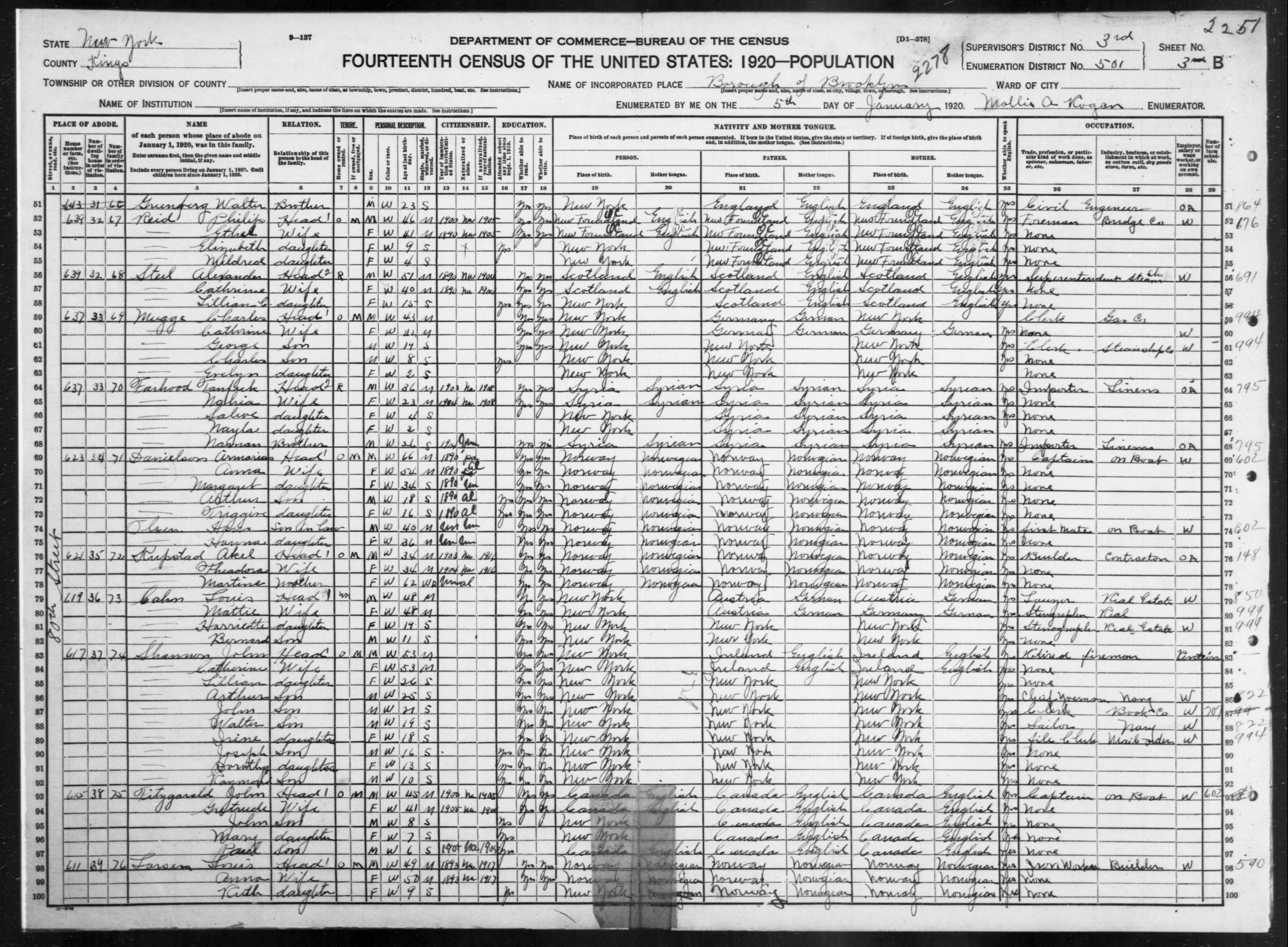 New York: KINGS County, Enumeration District 501, Sheet No. 3B