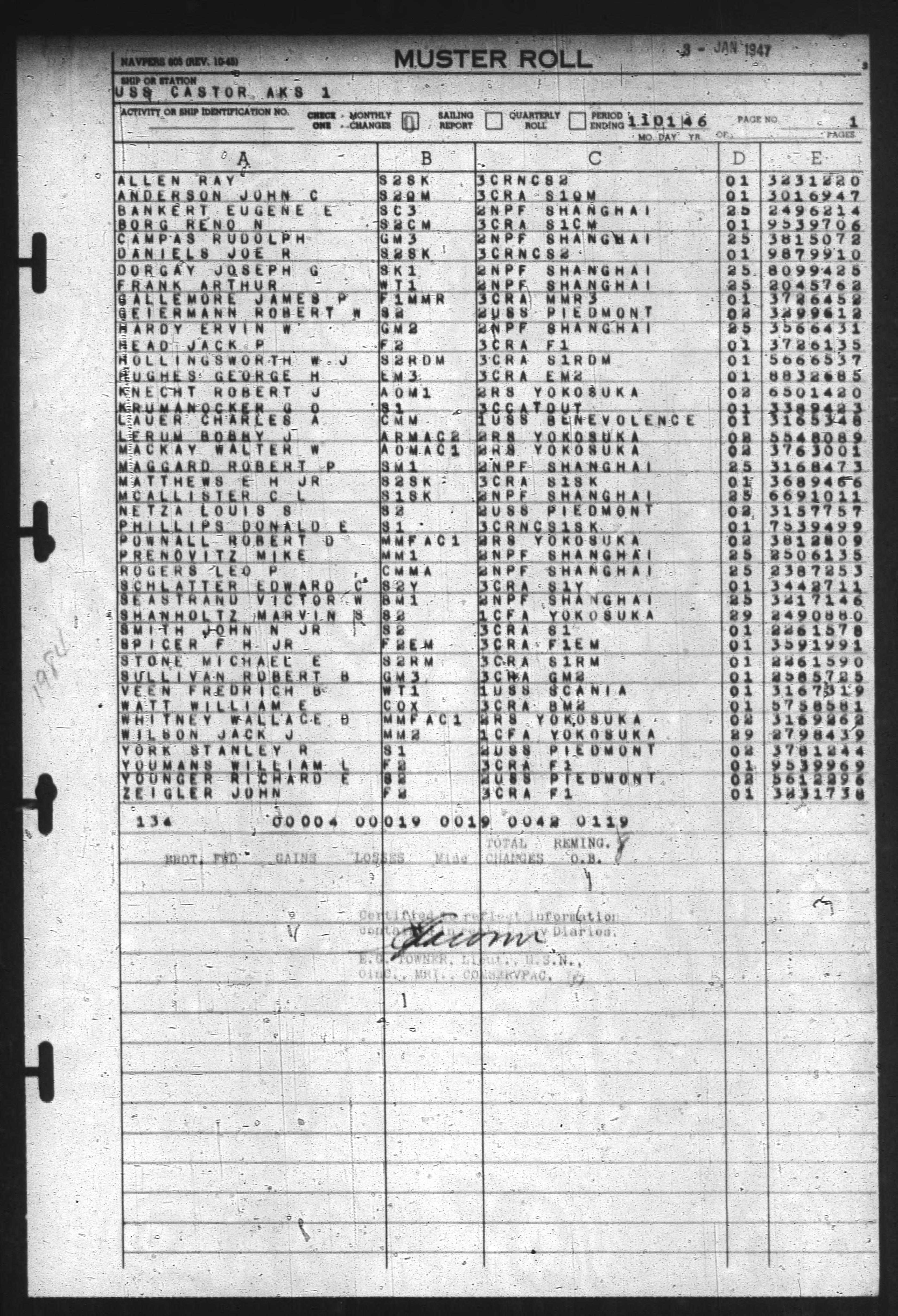 Castor (AKS-1) - Muster Rolls, November 1946