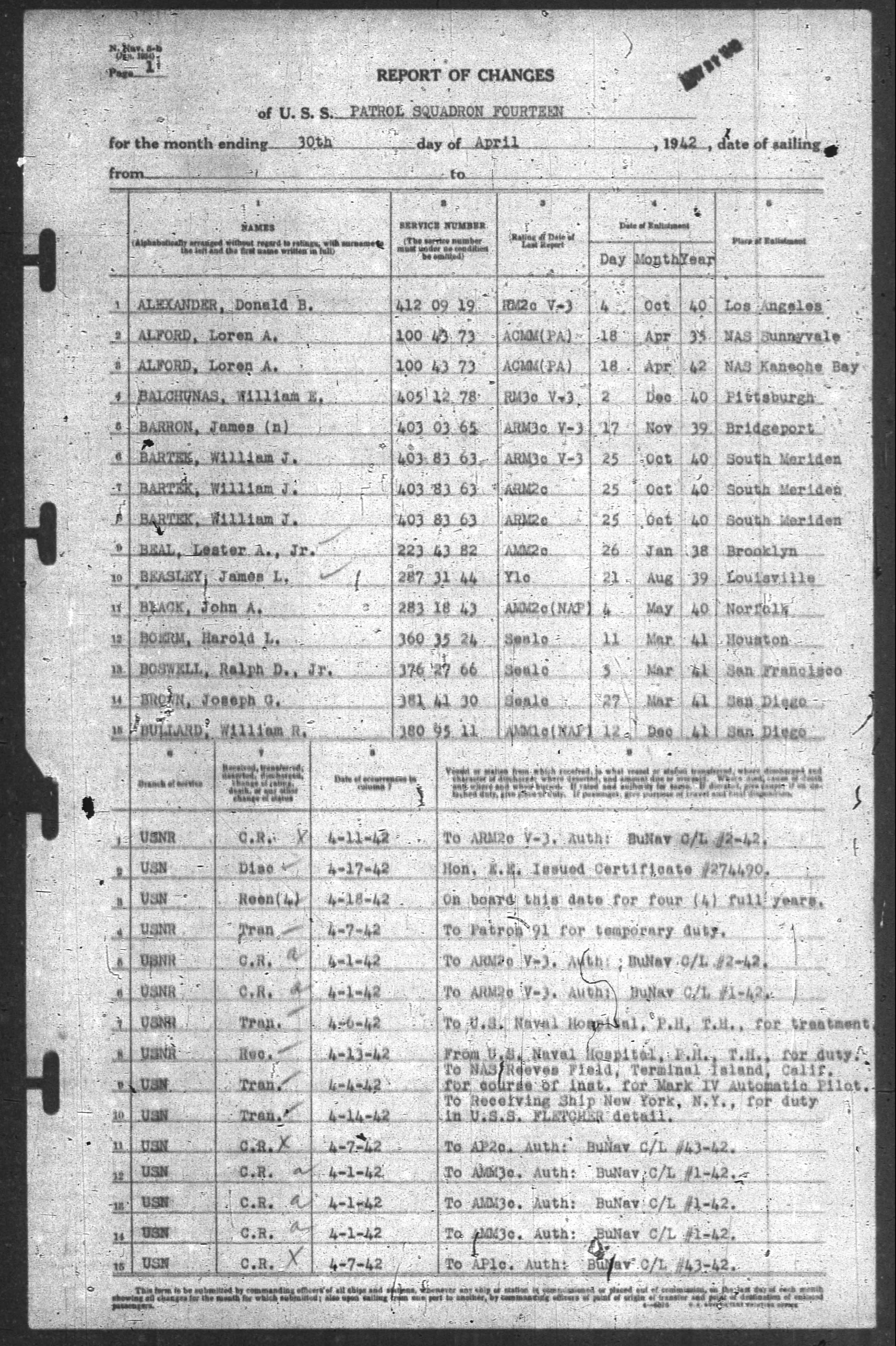 Squadron - VP-14 ([Blank]-[Blank]) - Report of Changes, April 1942