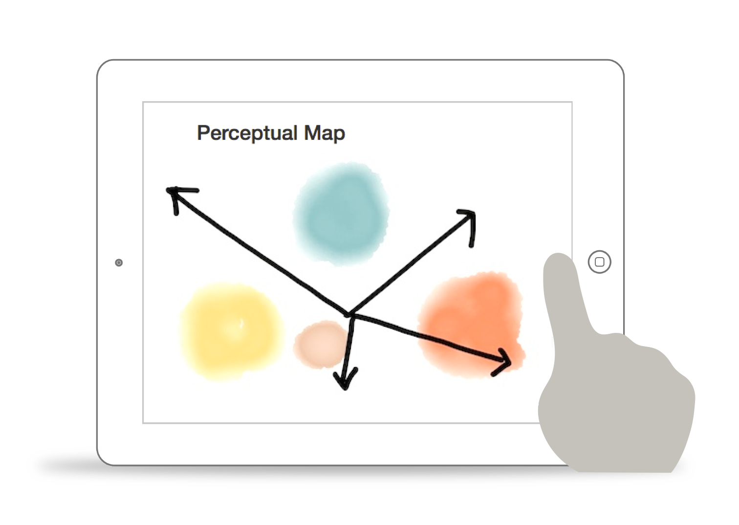 Perceptual Mapping plot