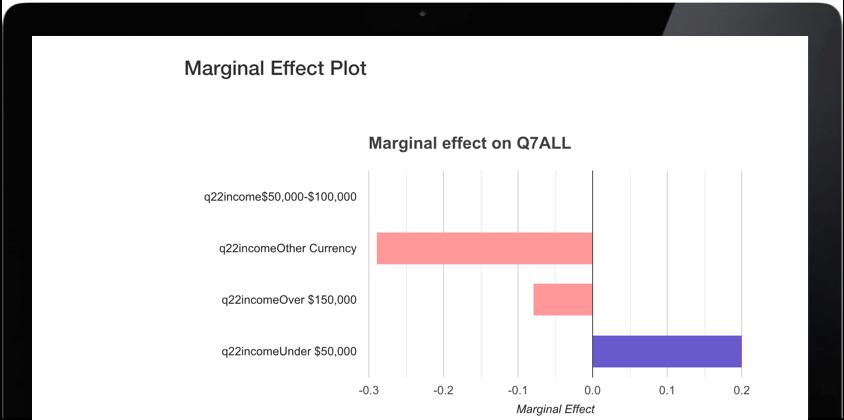 Survey Analytics screenshot