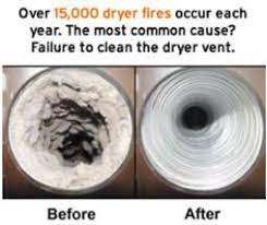 Dryer Vent Cleaning Page