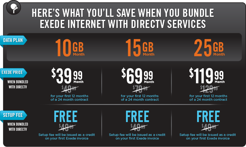 DIRECTV Network Bundle Page