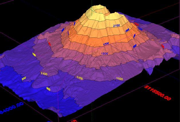 3D File Building Page