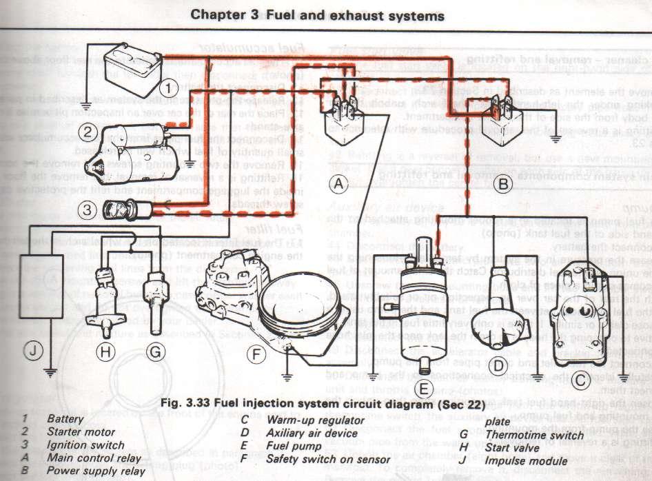 K-Jetronic Diagram