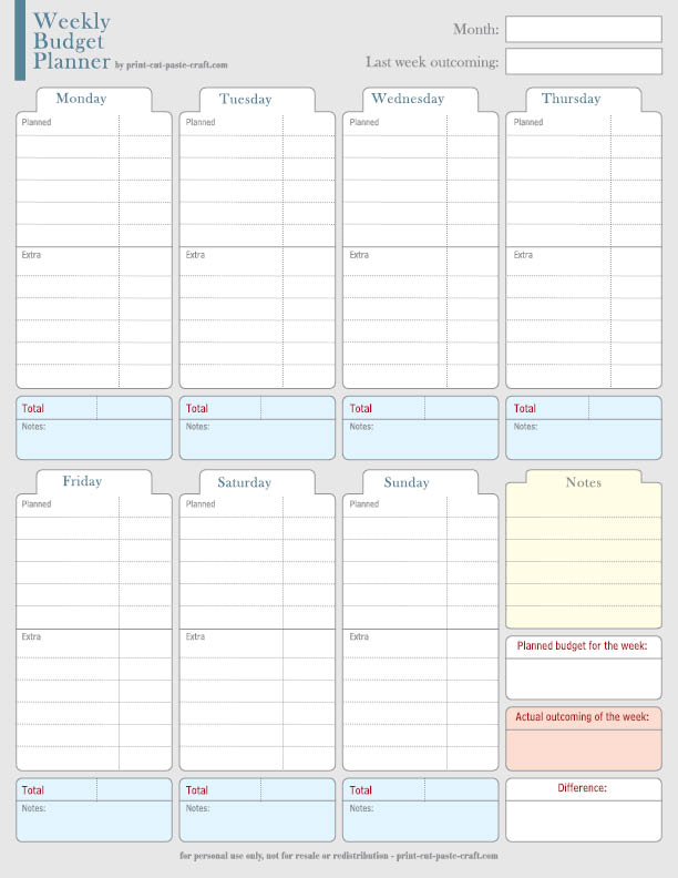Family weekly budget planner