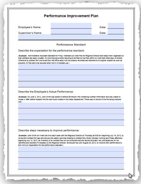 Employee Performance Improvement Plan Template