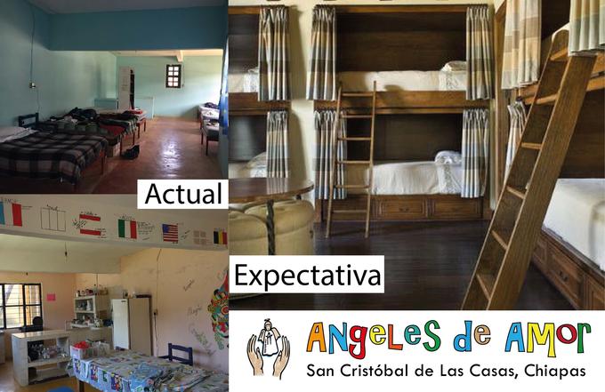 Fondeadora | Remodelación de la Casa de Voluntari@s de Ángeles de ...