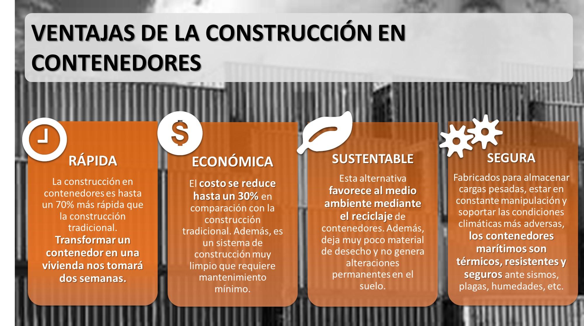 Donadora reconstruyamos morelos viviendas en - Transformar contenedor maritimo vivienda ...
