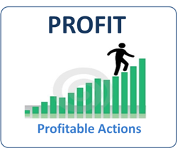 Profitable Actions to reach financial goals