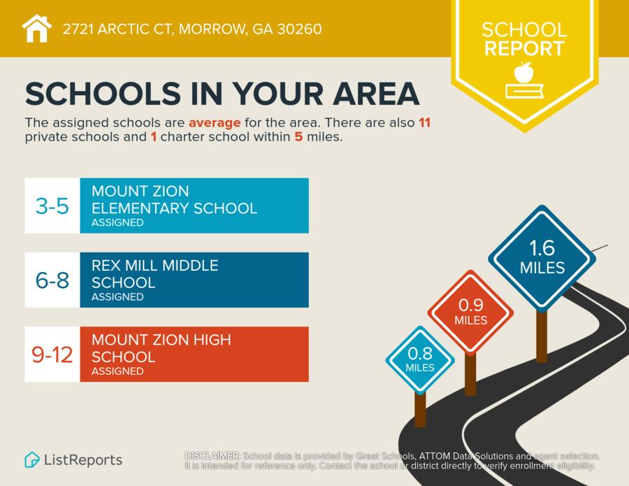 2721_schools