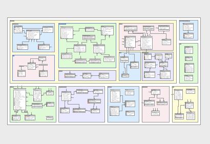 Skipper diagram - project
