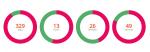Circular Countdown V03//01//00
