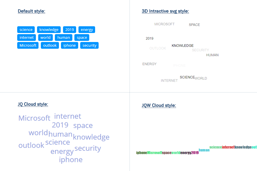 News Article Tag Cloud View