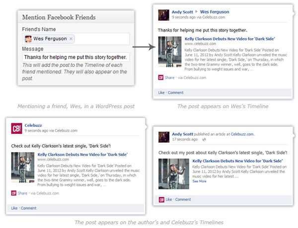 Facebook integration to WordPress