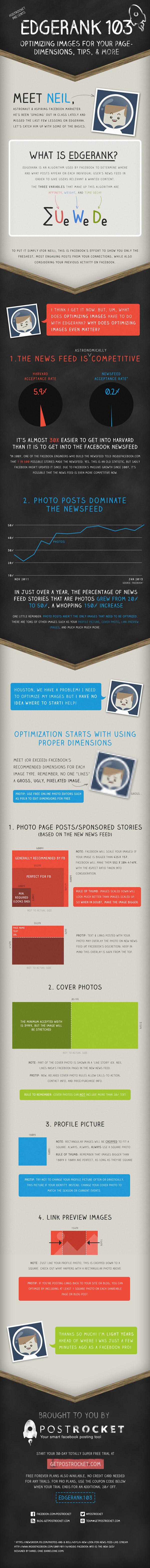 Photos Dominate Facebook's News Feed, Here Is How To Optimize Them