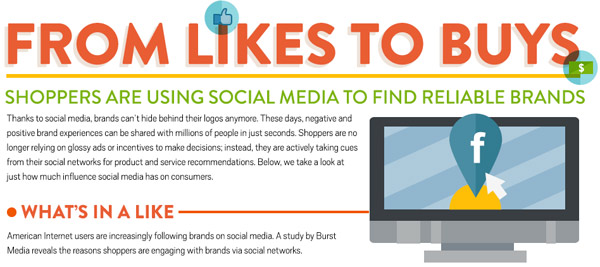 How shoppers are moving from Likes to Buys