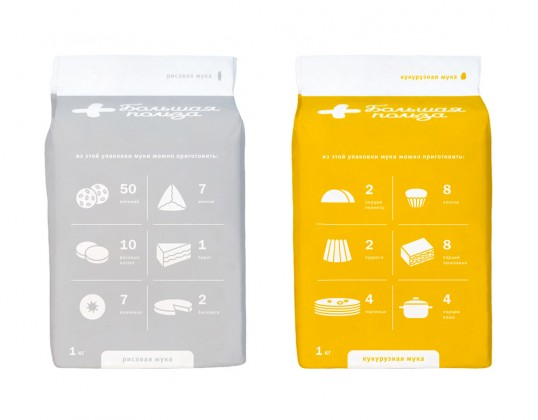 Infographics into packaging