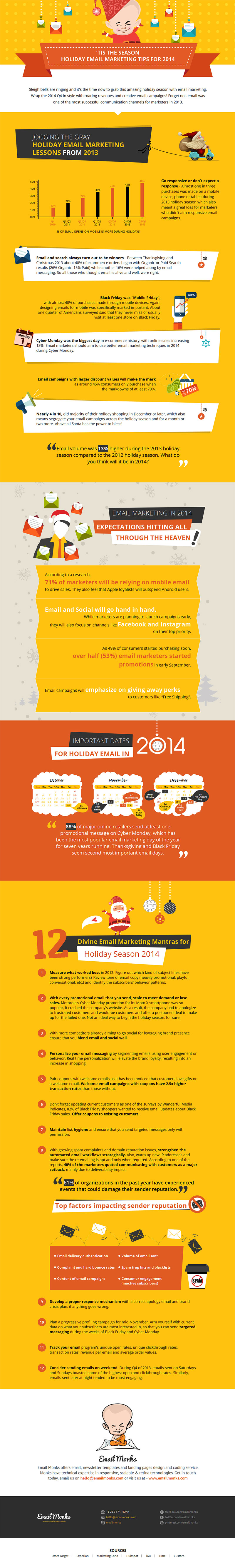 Is your Email Marketing ready for the Holiday Season? (Infographic)