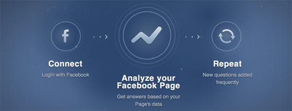 Minilytics - Answers based on your Facebook Page