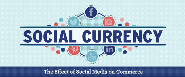 The effect of Social Media on Commerce