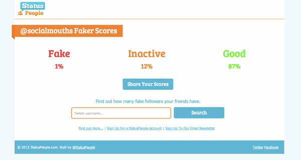 SocialMouths Fakers Scores