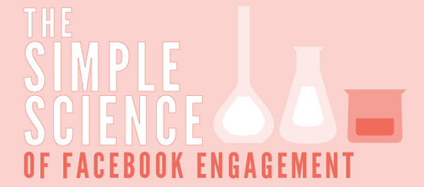 The science of Facebook Engagement