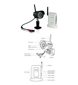 Digital wireless outdoor/indoor camera k