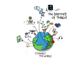 The Internet of Things: Connect the World