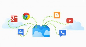 2015 Recommended Tool for Email and Productivity: Google Apps for Work