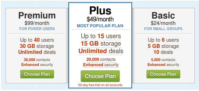 Best Pricing Plan Page Example