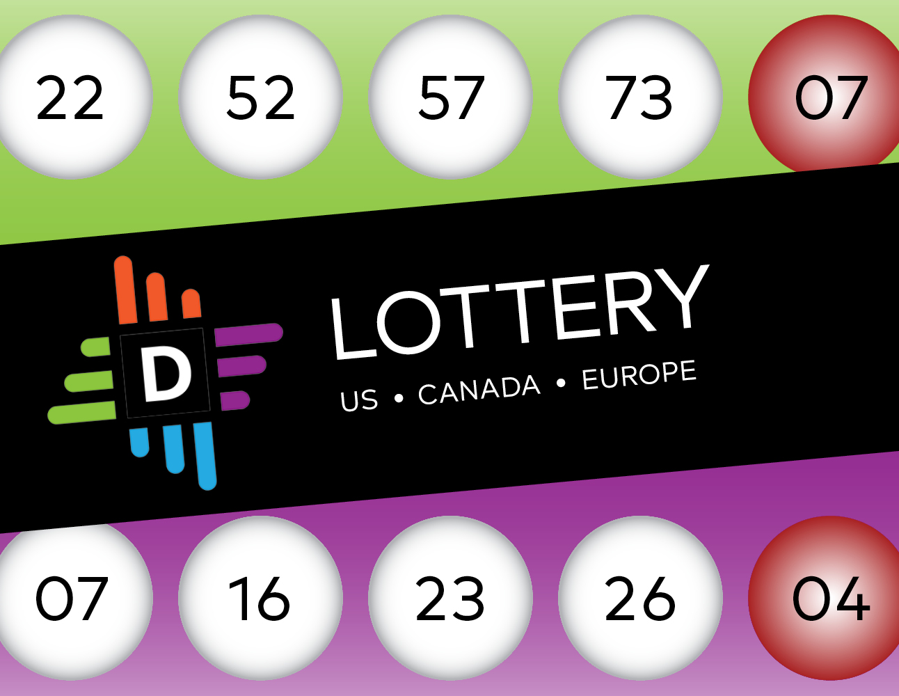 Sample Presentation - DigiChief Lottery